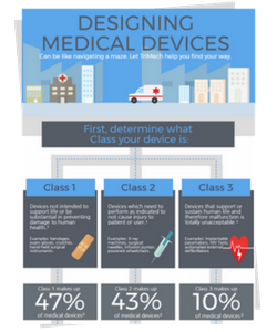 Img_SSYS Infographic Design for Medical Devices 083017.png